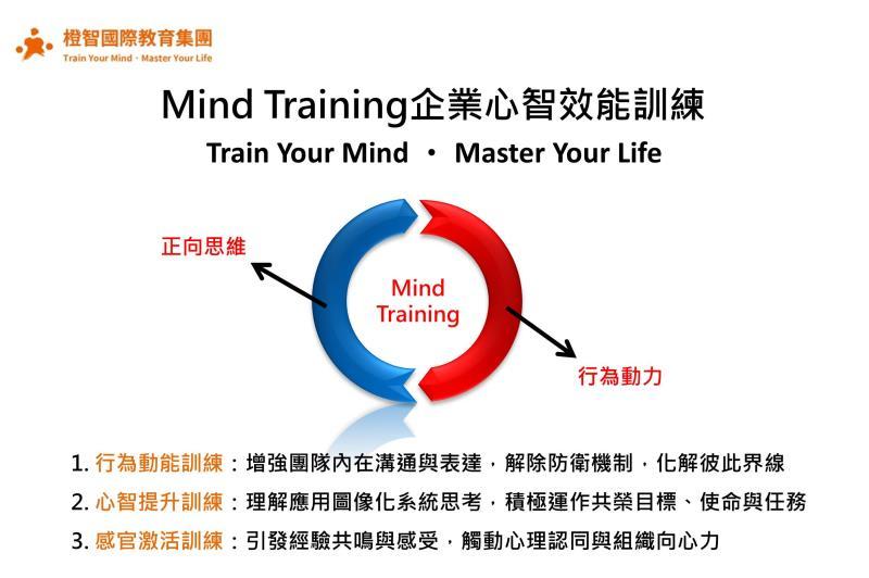 為公司規劃年度心智效能訓練─橙智企業訓練理論與方式