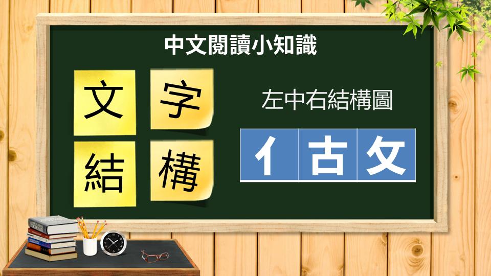 中文閱讀小知識—文字結構篇